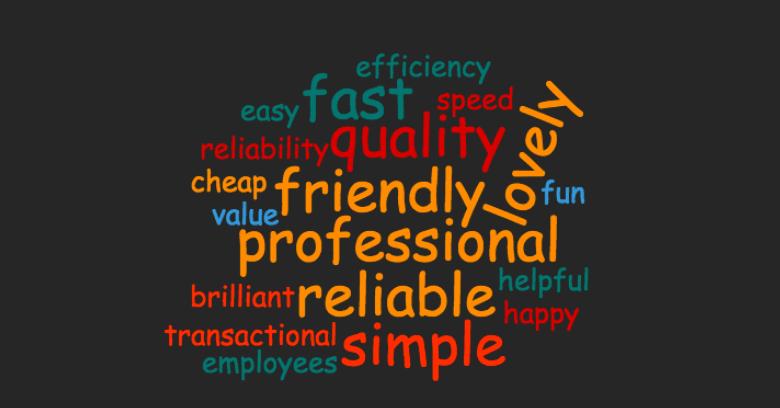 Bamboo customer reviews words
